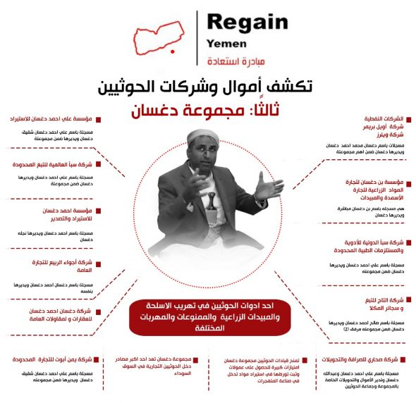 تقرير جديد ل(regain yemen)عن شركات واموال الحوثيين يكشف شبكة دغسان التجارية .